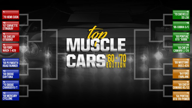 Top Muscle Cars: '60 - '70 Edition image