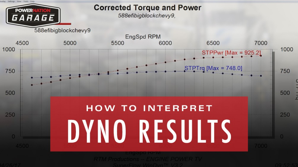 How To Interpret Dyno Results